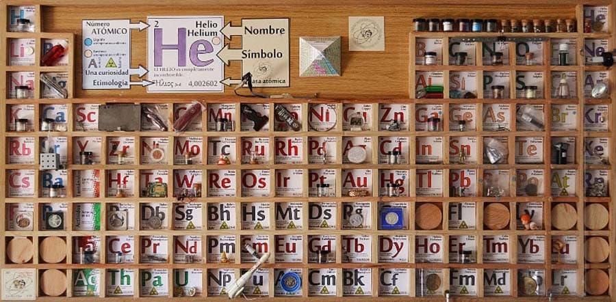 taller puzzle de los elementos de la tabla periodiaca museo de la energia ponferrada el bierzo